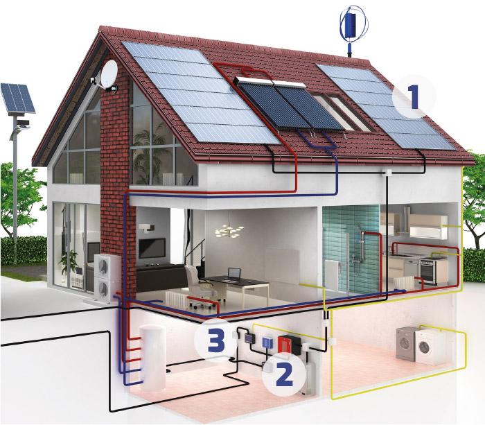 Przekrój domu - instalacja paneli fotowoltaicznych